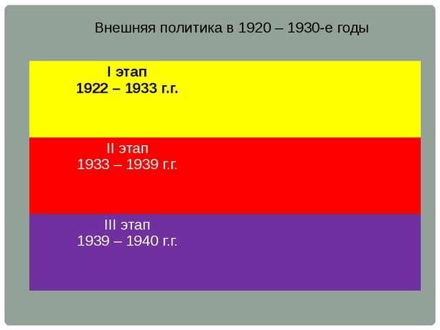 Внешняя политика в 1920 – 1930-е годы Iэтап 1922 – 1933г.г. IIэтап 1933 – 193...
