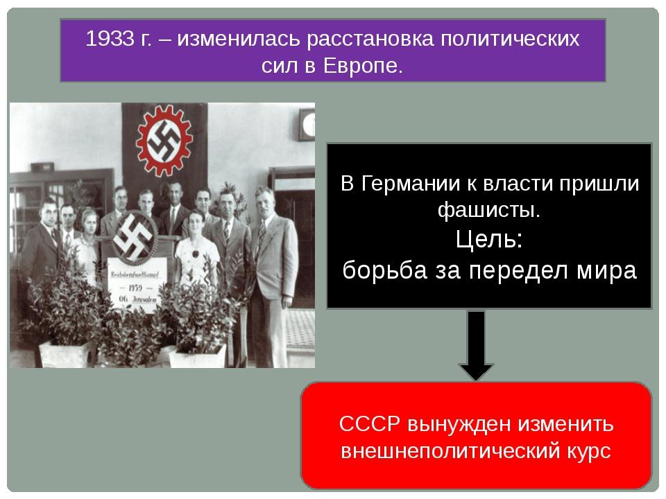 1933 г. – изменилась расстановка политических сил в Европе. В Германии к влас...