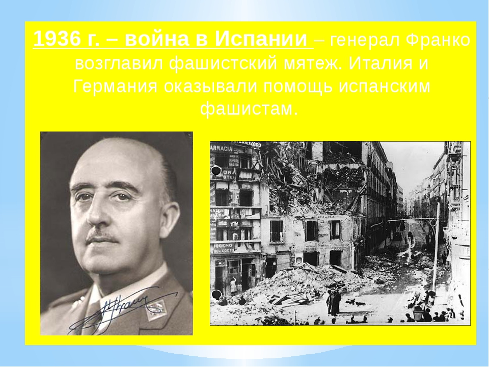 1936 г. – война в Испании – генерал Франко возглавил фашистский мятеж. Италия...