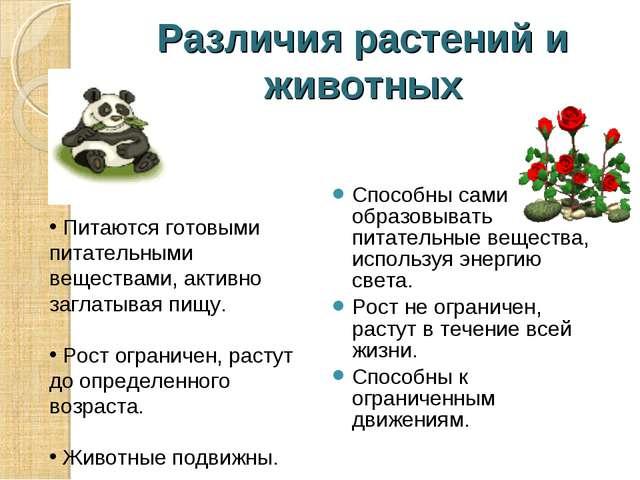 Различия растений и животных Способны сами образовывать питательные вещества,...