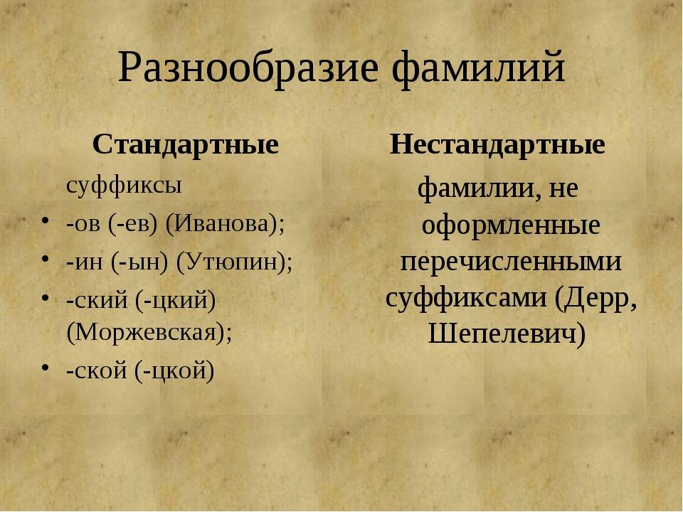 Разнообразие фамилий Стандартные суффиксы -ов (-ев) (Иванова); -ин (-ын) (Ут...
