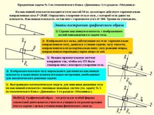 Предметная задача № 5 из тематического блока «Динамика» I-го раздела «Механик