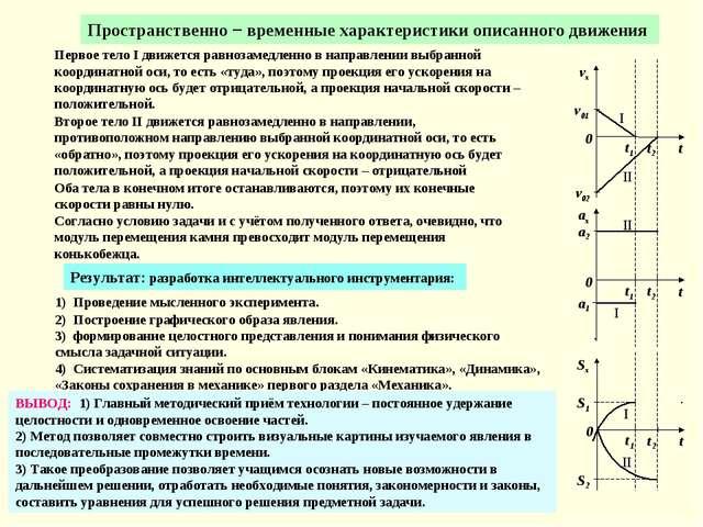 Пространственно − временные характеристики описанного движения Первое тело I...