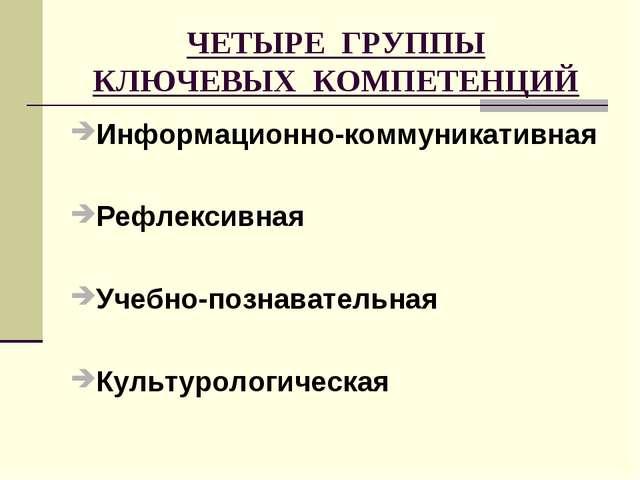 ЧЕТЫРЕ ГРУППЫ КЛЮЧЕВЫХ КОМПЕТЕНЦИЙ Информационно-коммуникативная Рефлексивная...