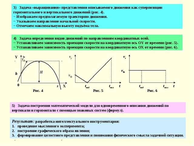3) Задача «выращивания» представления описываемого движения как суперпозиции...