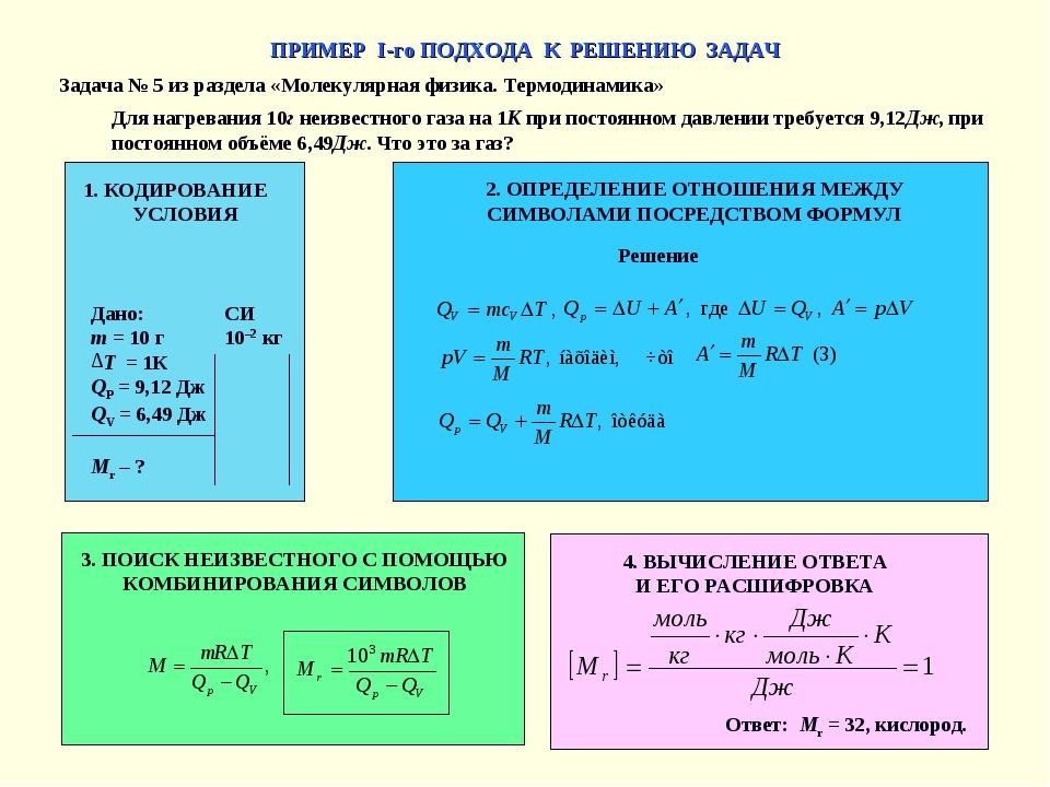 ПРИМЕР I-го ПОДХОДА К РЕШЕНИЮ ЗАДАЧ Задача № 5 из раздела «Молекулярная физик...