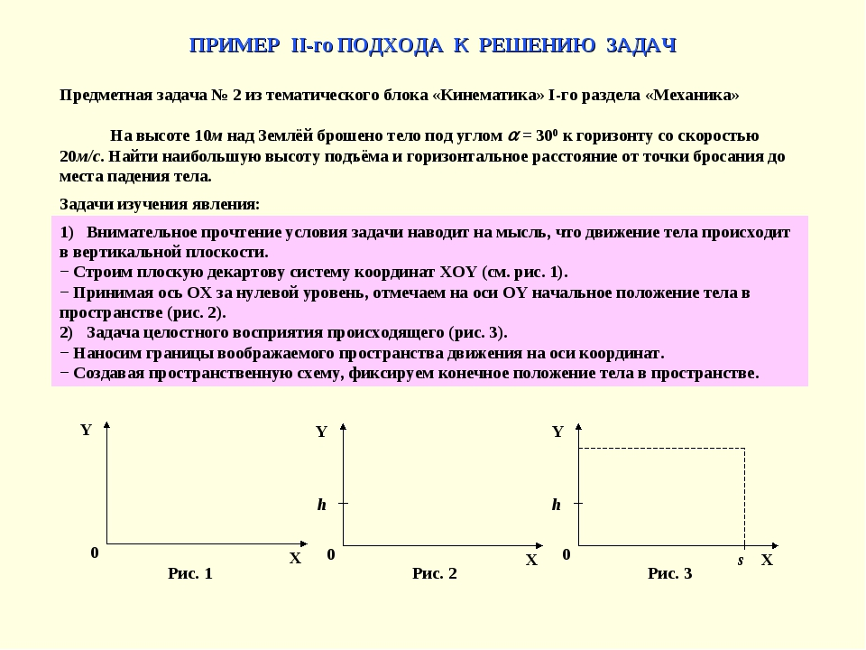 ПРИМЕР II-го ПОДХОДА К РЕШЕНИЮ ЗАДАЧ Предметная задача № 2 из тематического б...