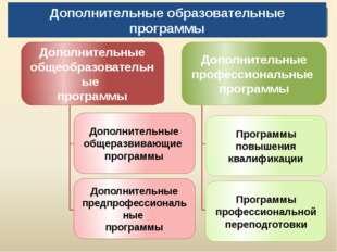 Дополнительные общеразвивающие программы Дополнительные предпрофессиональные