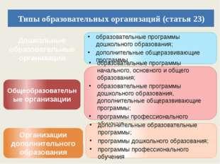 Дошкольные образовательные организации образовательные программы дошкольного