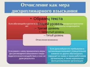Отчисление как мера дисциплинарного взыскания