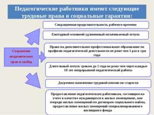 Педагогические работники имеют следующие трудовые права и социальные гарантии