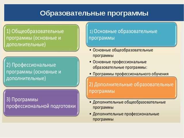 Образовательные программы