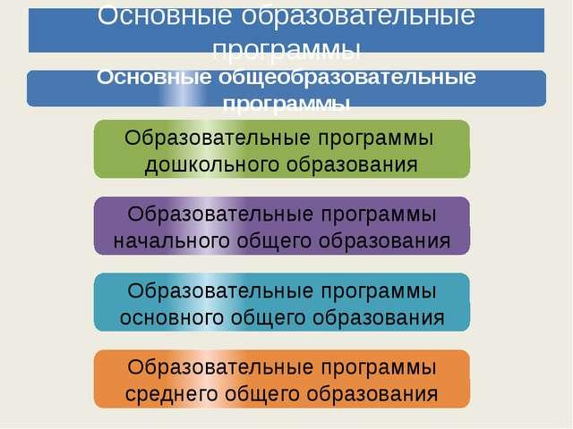 Основные образовательные программы Основные общеобразовательные программы Обр...
