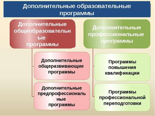 Дополнительные общеразвивающие программы Дополнительные предпрофессиональные...