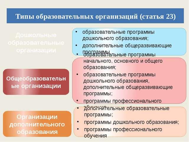 Дошкольные образовательные организации образовательные программы дошкольного...