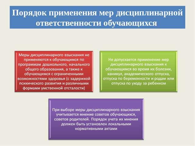 Порядок применения мер дисциплинарной ответственности обучающихся