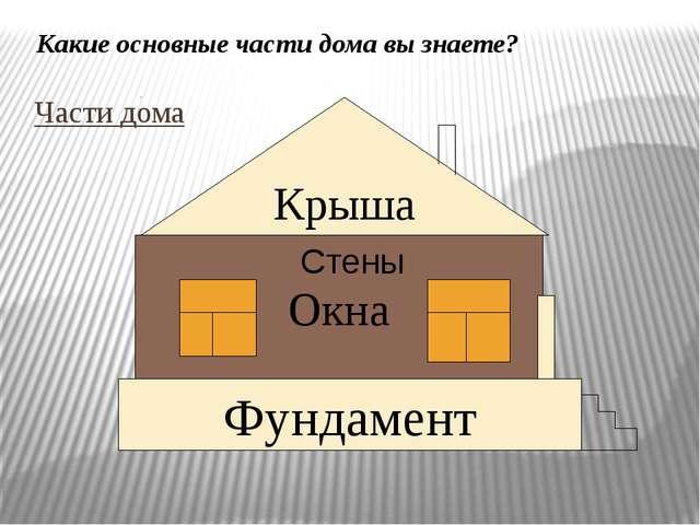 Части дома Фундамент Окна Крыша Стены Какие основные части дома вы знаете?