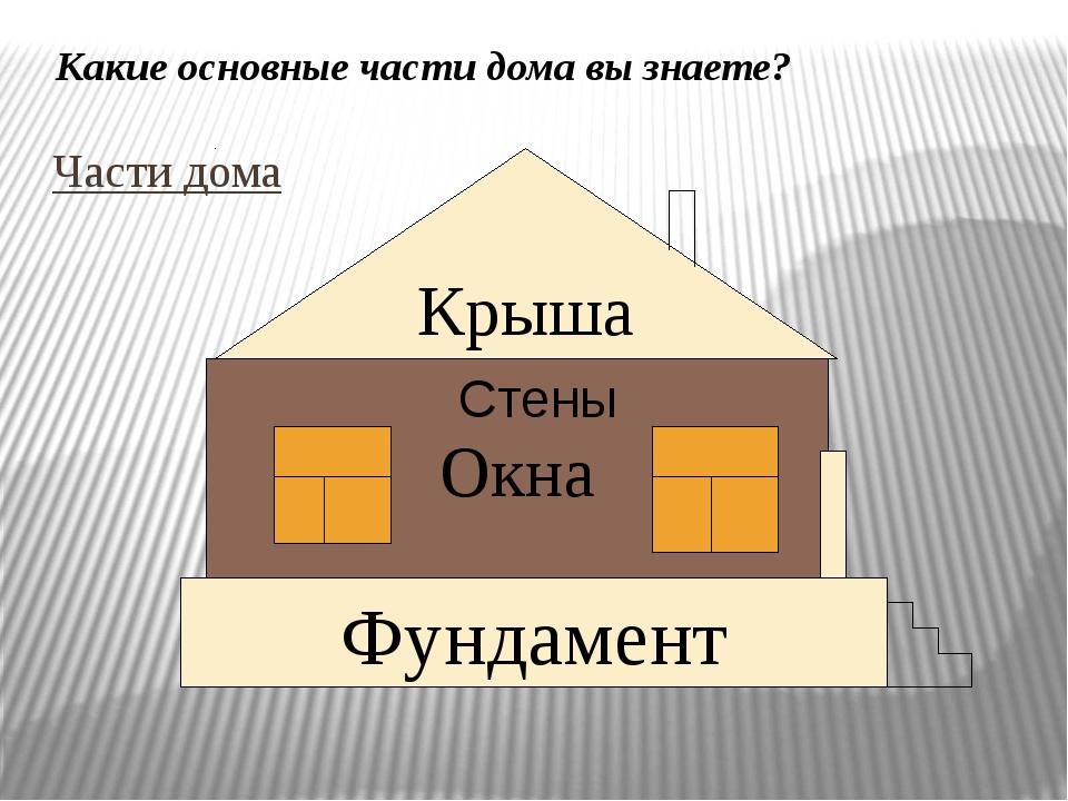 https://fs00.infourok.ru/images/doc/220/7741/1/img11.jpg