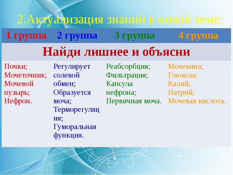 2.Актуализация знаний к новой теме: 1 группа 2 группа 3 группа 4 группа Найди...