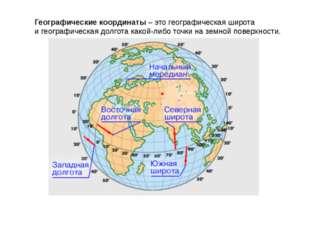 Географические координаты – это географическая широта и географическая долгот