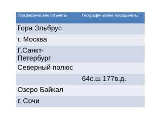 Географические объекты Географические координаты Гора Эльбрус г. Москва Г.Сан