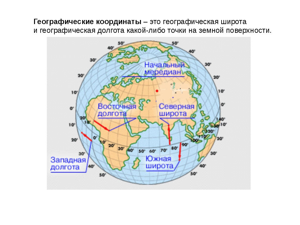 Географические координаты – это географическая широта и географическая долгот...