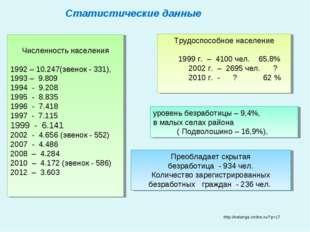 . уровень безработицы – 9,4%, в малых селах района ( Подволошино – 16,9%), Ст