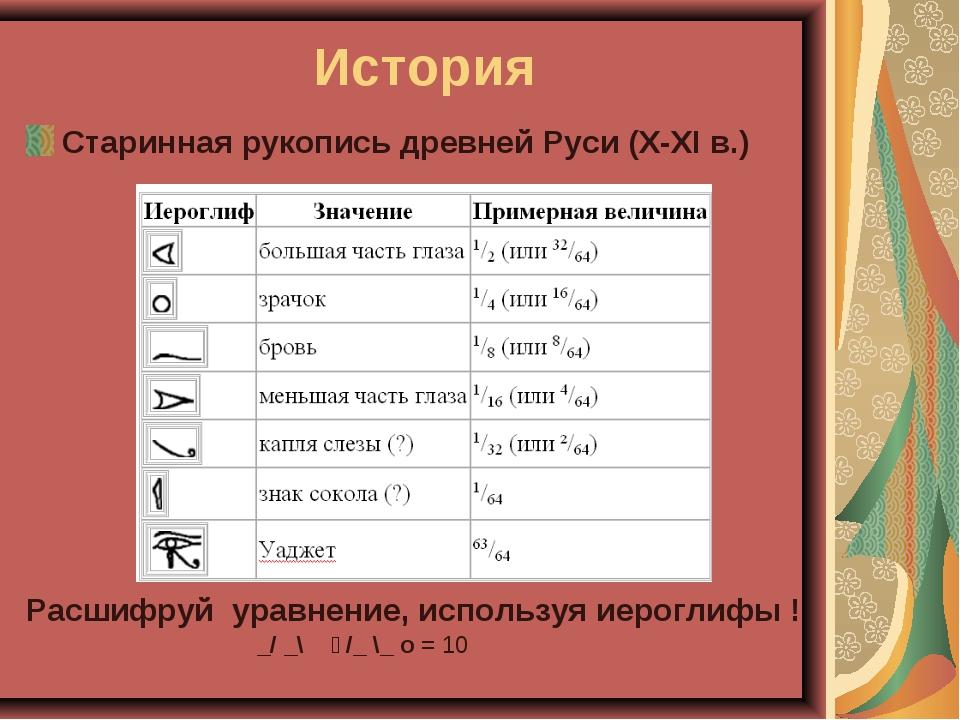 История Старинная рукопись древней Руси (X-XI в.) Расшифруй уравнение, исполь...