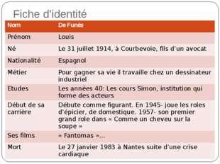 Fiche d'identité Nom De Funès Prénom Louis Né Le 31juillet 1914, à Courbevoie