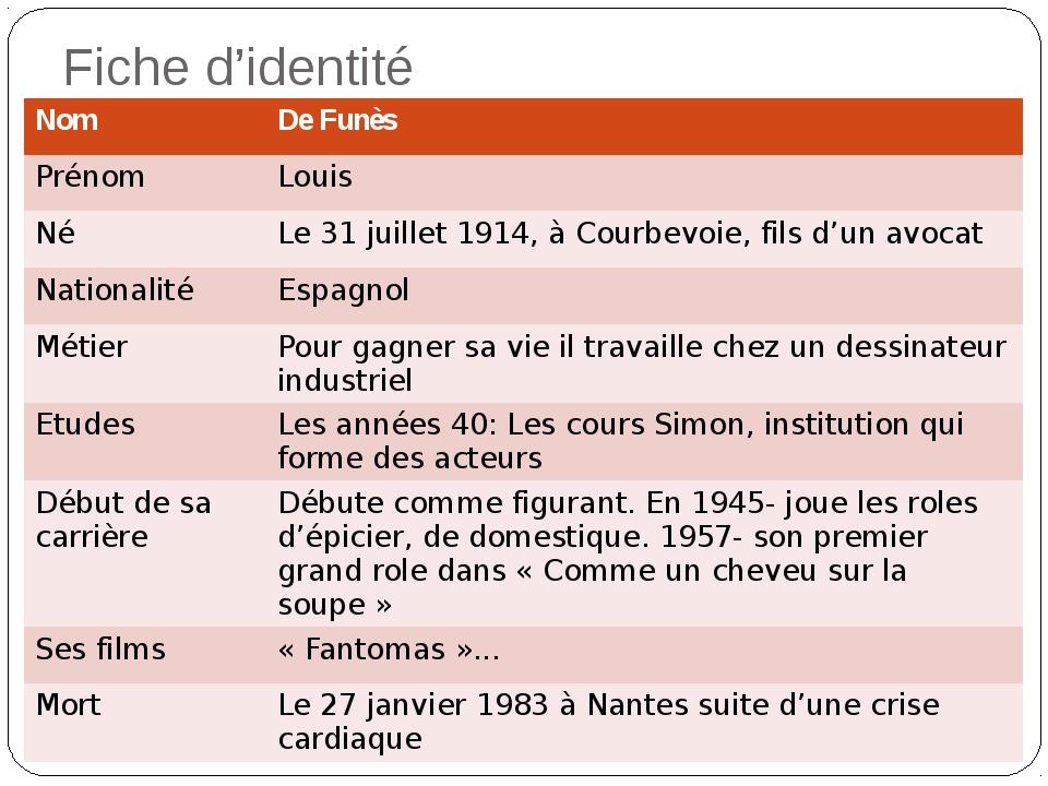 Fiche d'identité Nom De Funès Prénom Louis Né Le 31juillet 1914, à Courbevoie...