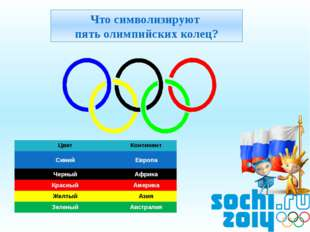 Что символизируют пять олимпийских колец? Цвет Континент Синий Европа Черный
