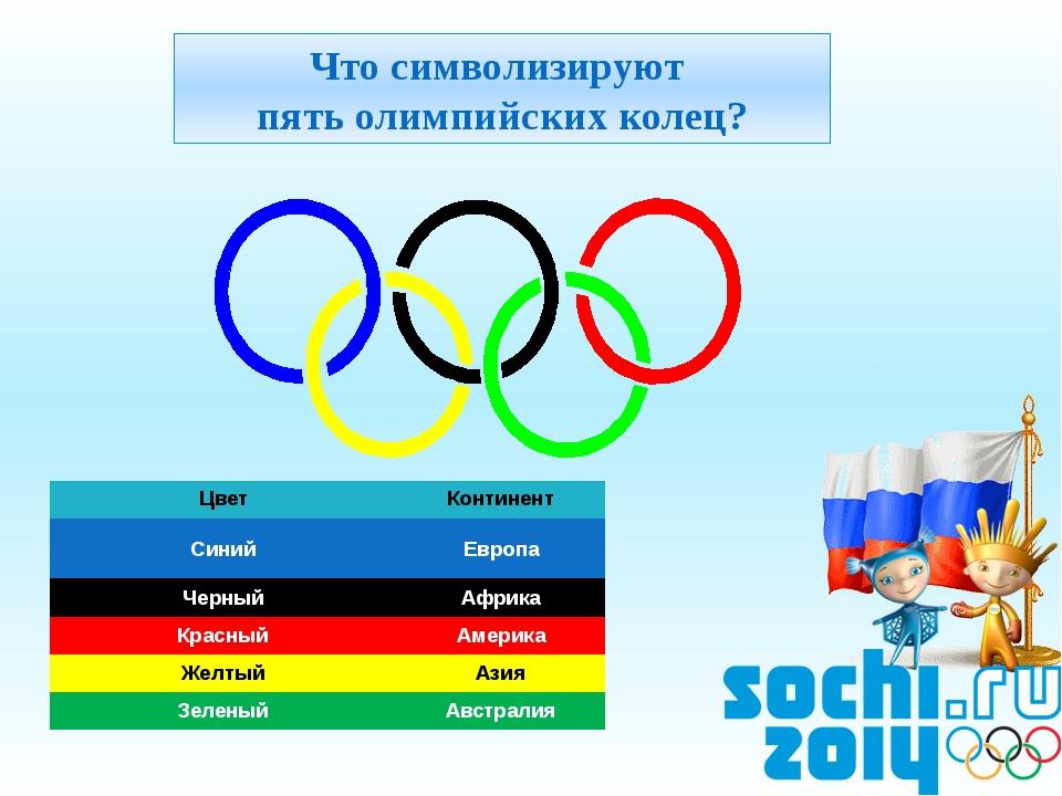 Олимпийские кольца цвета и значение для детей краткое