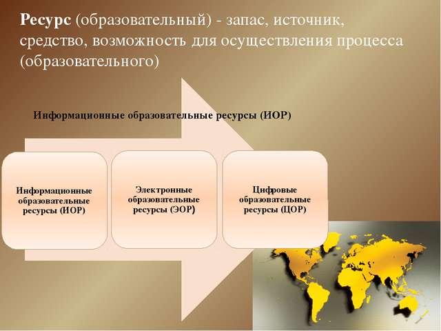 Ресурс (образовательный) - запас, источник, средство, возможность для осущест...