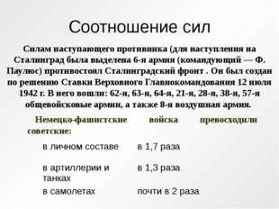 Соотношение сил Силам наступающего противника (для наступления на Сталинград