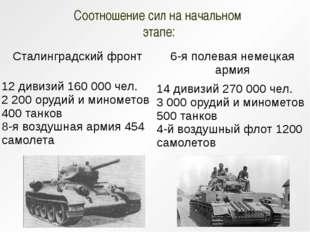 Соотношение сил на начальном этапе: Сталинградский фронт 6-я полевая немецкая