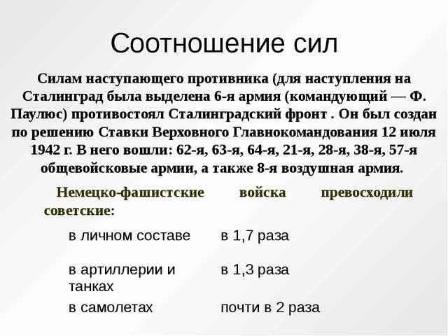 Соотношение сил Силам наступающего противника (для наступления на Сталинград...