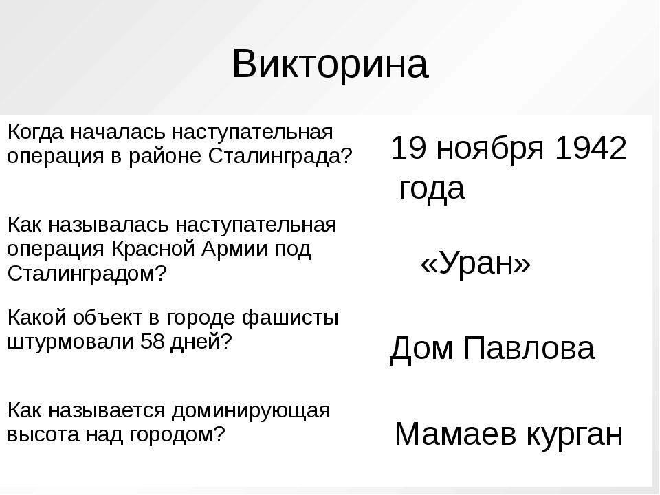 Викторина 19 ноября 1942 года «Уран» Дом Павлова Мамаев курган Когда началась...
