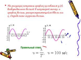 На рисунках показаны график колебания y(t), возбуждаемого волной в некоторой