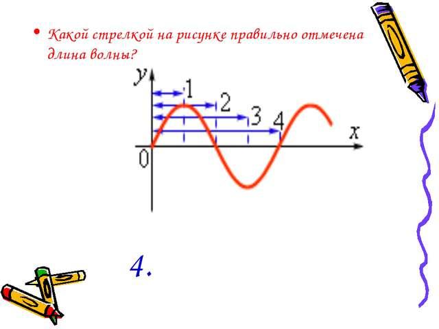 Какой стрелкой на рисунке правильно отмечена длина волны? 4.