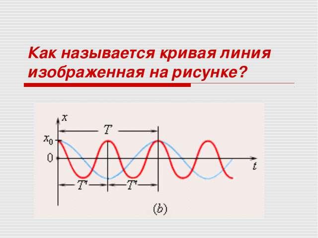 Как называется кривая линия изображенная на рисунке?