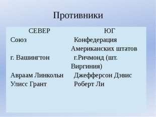 Противники СЕВЕР Союз г. Вашингтон АвраамЛинкольн УлиссГрант ЮГ Конфедерация