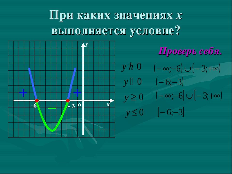 При каких значениях х выполняется условие? Проверь себя. x y o - 3 -6