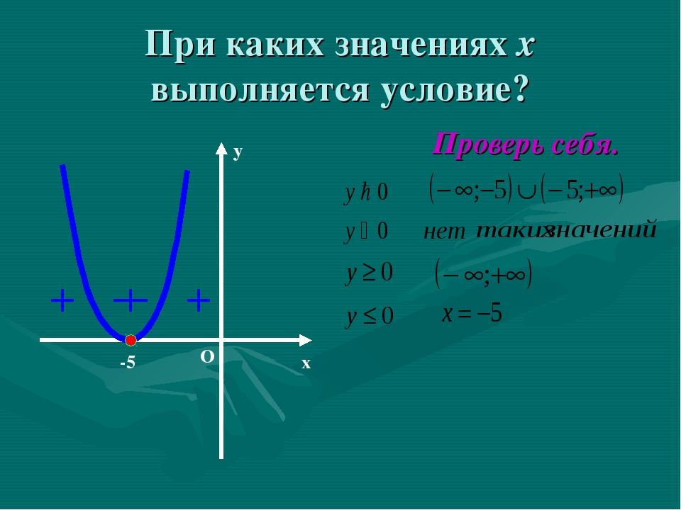 При каких значениях х выполняется условие? Проверь себя. x y O -5