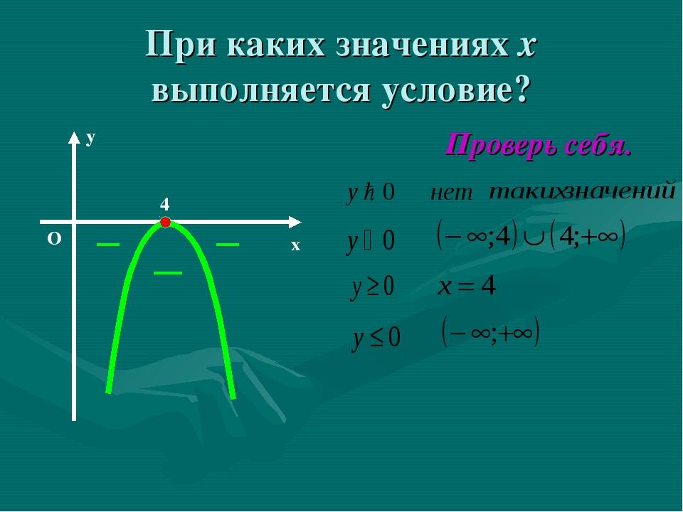 При каких значениях х выполняется условие? Проверь себя. y x O 4