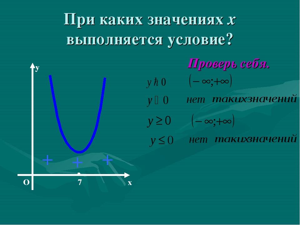 При каких значениях х выполняется условие? Проверь себя. y x O 7