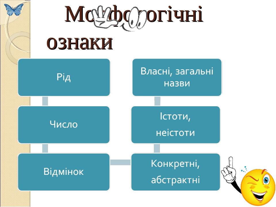 Морфологічні ознаки