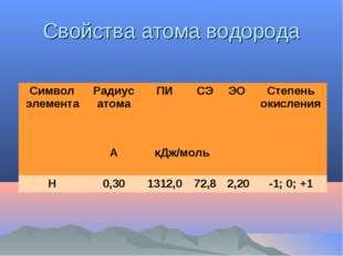 Свойства атома водорода Символ элементаРадиус атомаПИСЭЭО Степень окисле