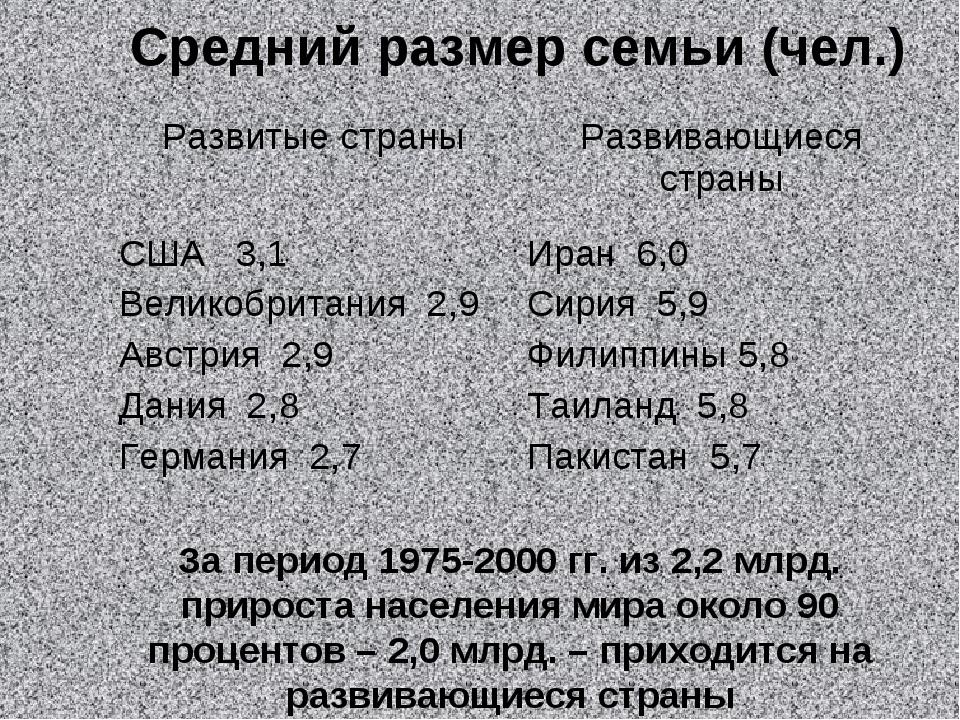 Средний размер семьи (чел.) За период 1975-2000 гг. из 2,2 млрд. прироста нас...