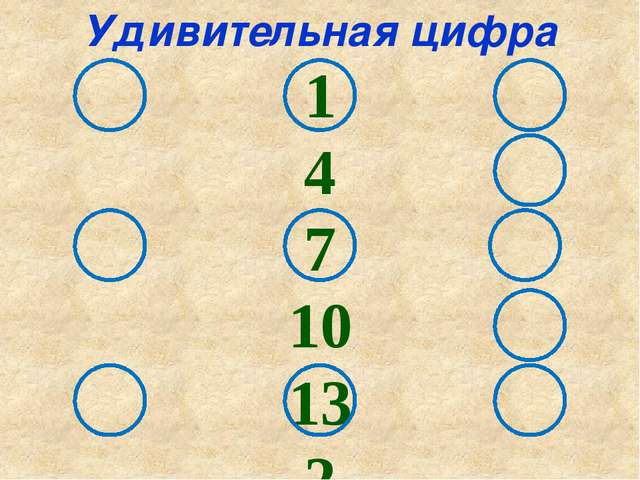 Удивительная цифра 1 4 7 10 13 2 5 8 11 14 3 6 9 12 15