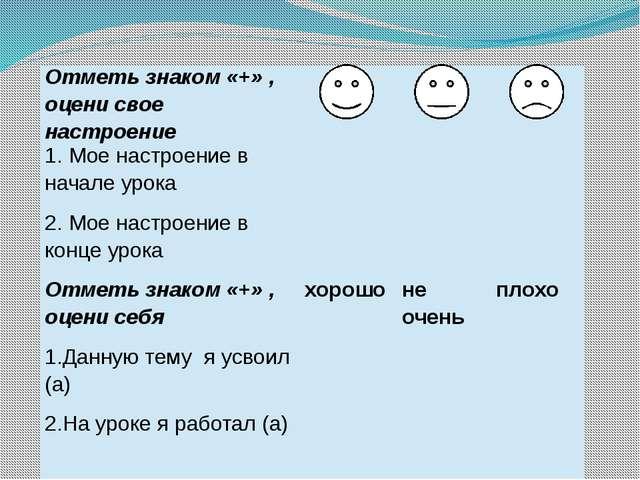Отметь знаком «+» , оцени свое настроение 1. Мое настроение в начале урока 2...